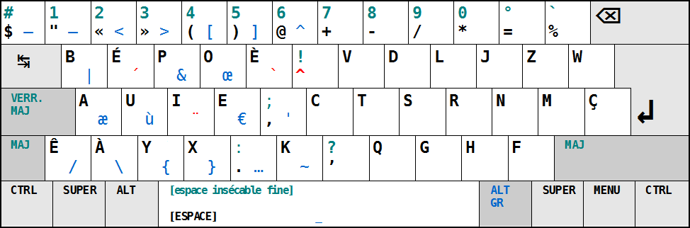 B%C3%A9po-1.1-simplifi%C3%A9.png