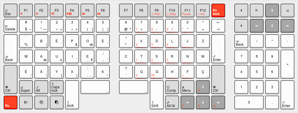 Keyboard-layout-editor bépo multix.png