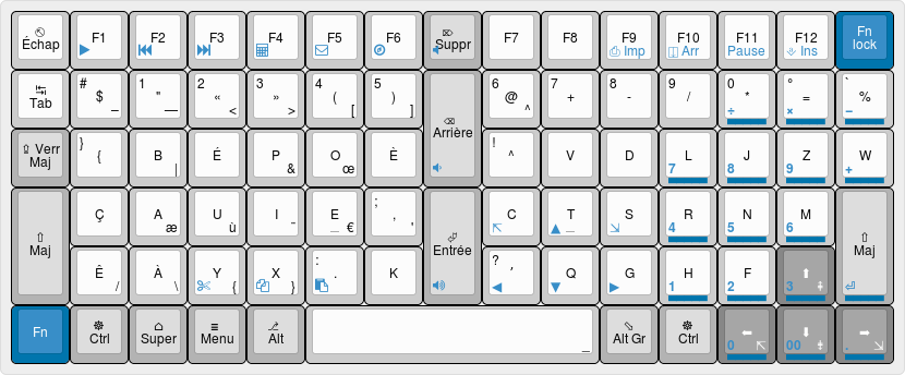 Keyboard-layout-editor bépo symétrix.png
