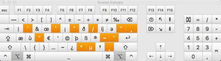 Visualiseur de clavier