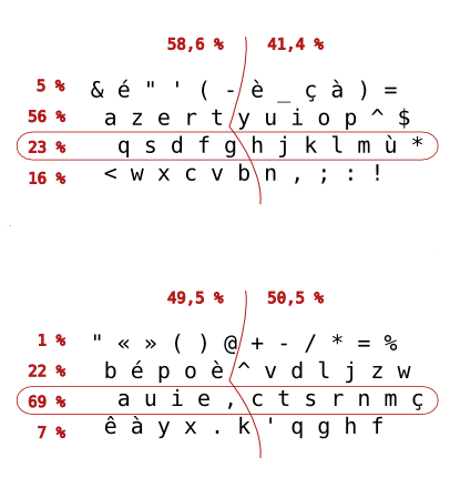 Stats-lignes-mains-flat.png
