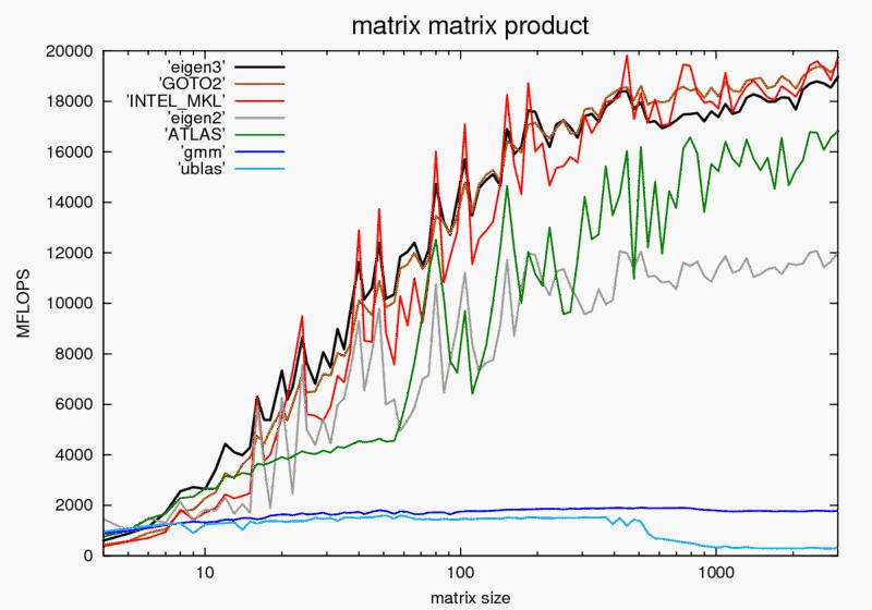matrix_matrix