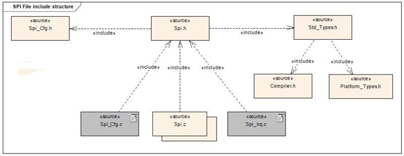 File:SPI File Structure.png