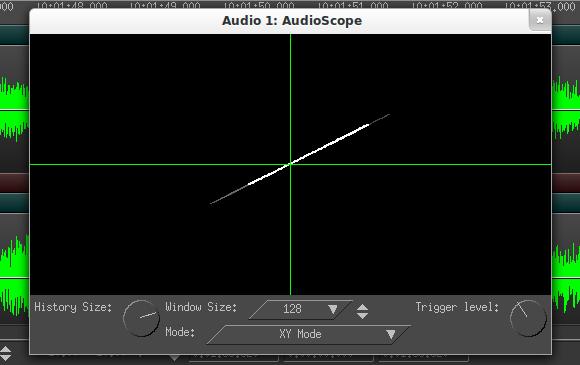 Effet audioscope pour les pistes audio