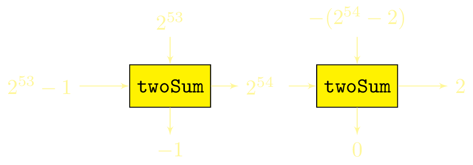 IMAGE(http://download.tuxfamily.org/tehessinmath/les_images/table-figure1.png)