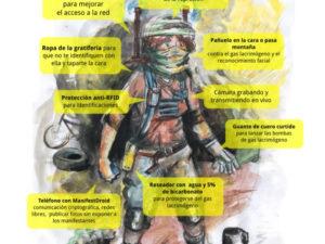 Poster revolucionario de acción