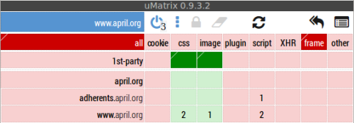uMatrix april.org