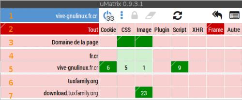 uMatrix -  1er colonne