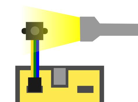 Ojo mirando la luz, podemos usar un celular como linterna
