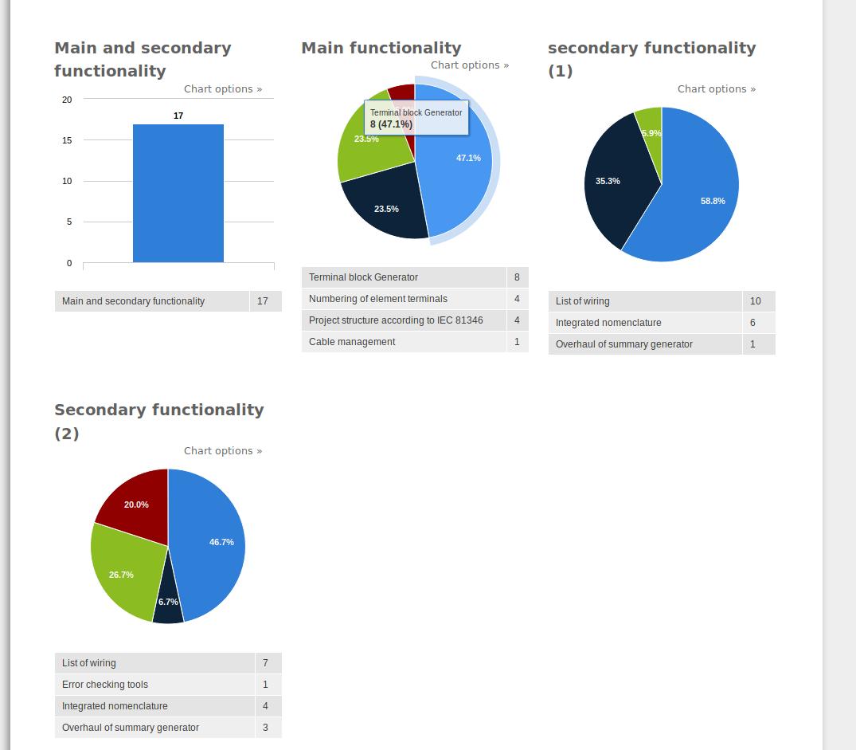 https://download.tuxfamily.org/qet/joshua/forum-screenshots/chart-en.png
