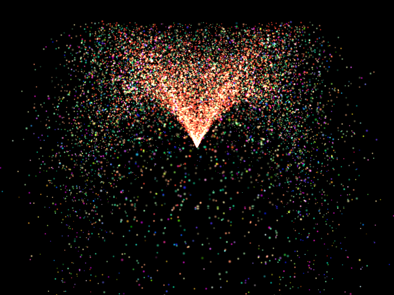 Quite funny looking particles